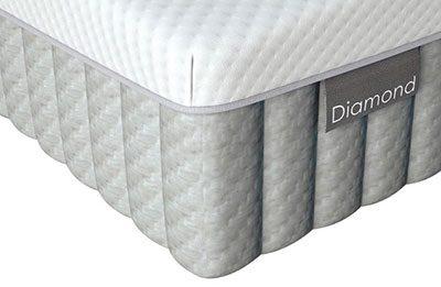Dunlopillo DIamond Mattress